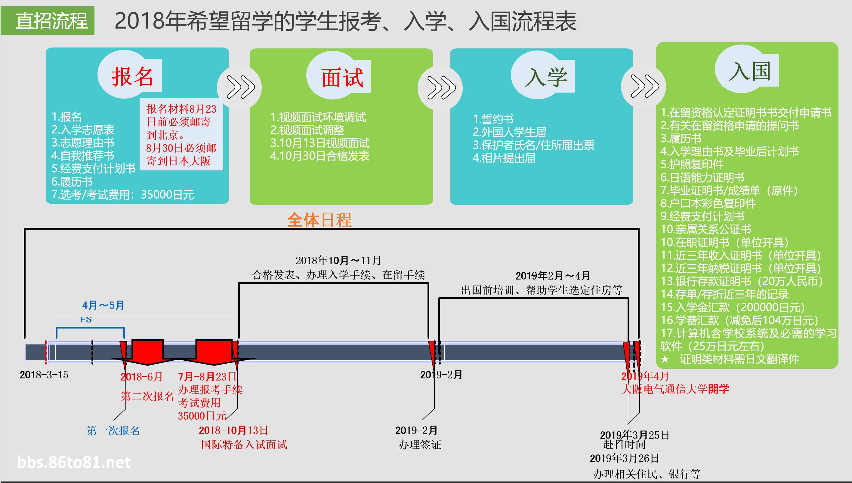 2018年大阪电气通信大学数字游戏/媒体专业招生